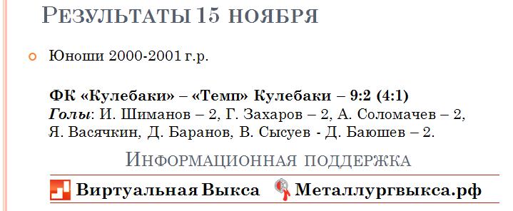 результаты 15 ноября 3