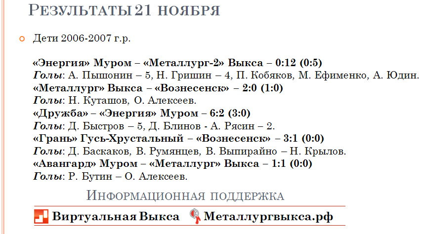 результаты 21 ноября 1